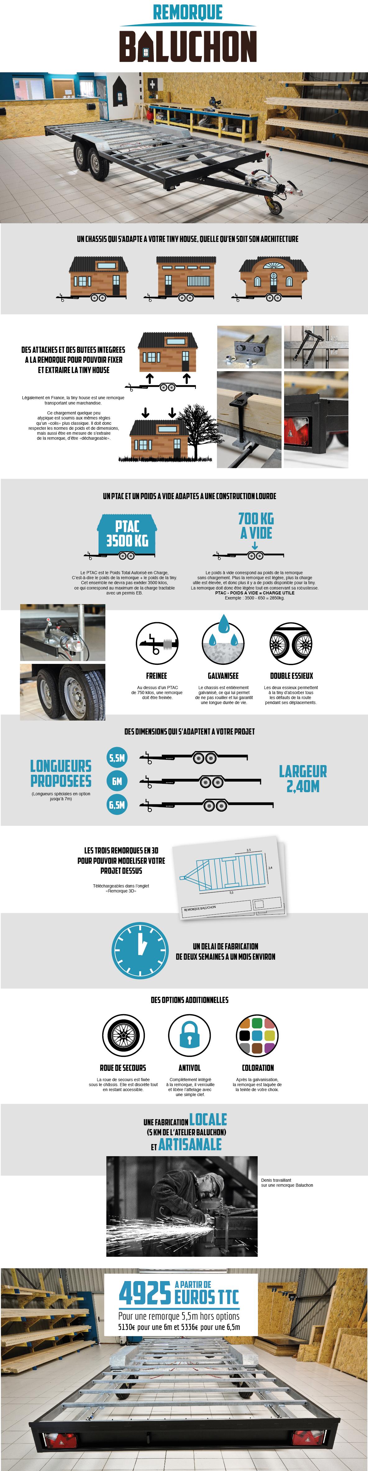 schéma remorque site web5